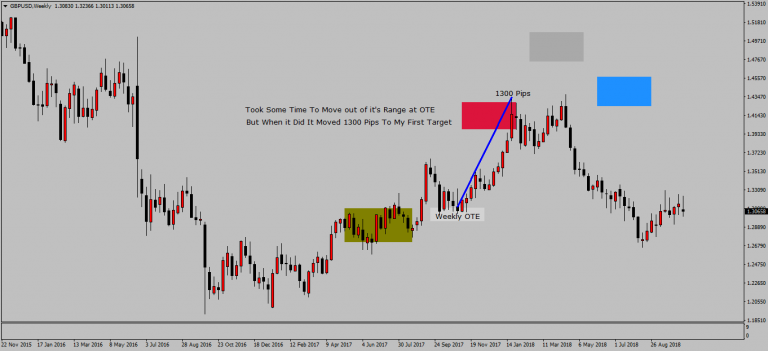 cable forex forecast